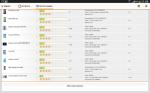 review Samsung Galaxy Tab 3 10.1 3G93