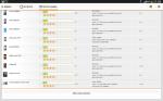 review Samsung Galaxy Tab 3 10.1 3G95