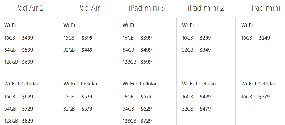 iPad Air 2 si iPad Mini 3 Lansare