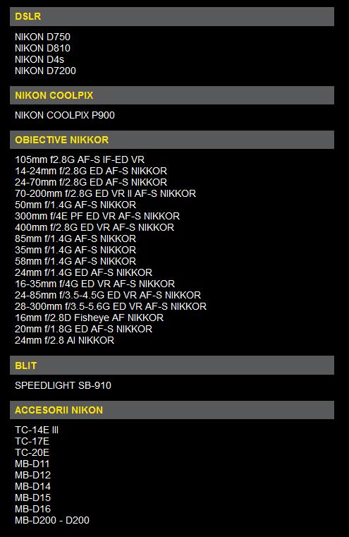 Black Friday PRO si la F64 in aceasi perioada 23-25 octombrie 2015!