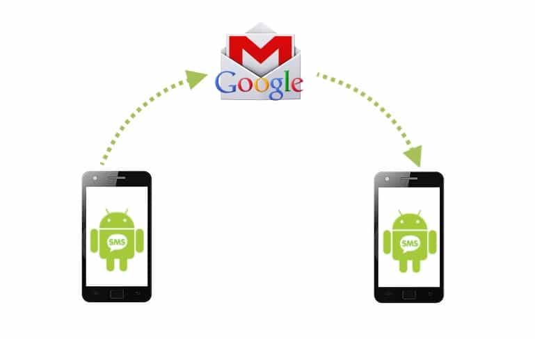 Cum transferi mesajele SMS de pe un telefon Android pe altul