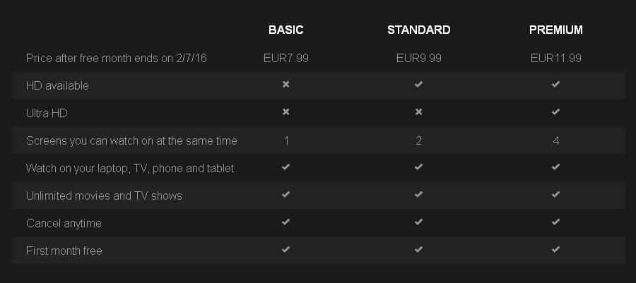 Netflix in Romania de la 8 euro
