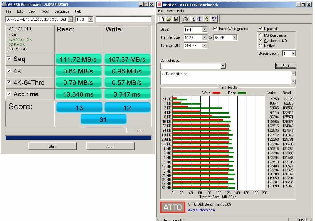 Test Comparativ SSD-Kingston SSDNow V300 vs HyperX FURY