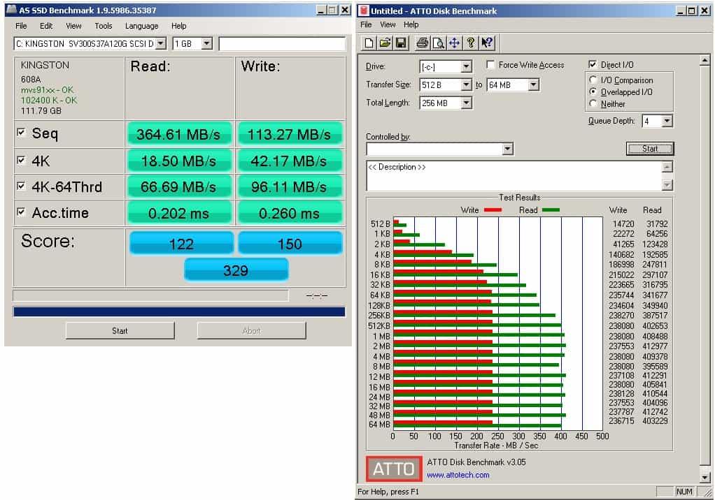 Test Comparativ SSD Kingston SSDNow V300 vs HyperX FURY