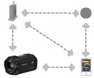 Am testat functia WIFI la camera video Panasonic HC-VX980