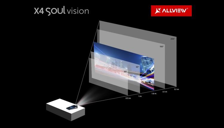 Allview va lansa X4 Soul Vision, un telefon cu proiector portabil incorporat