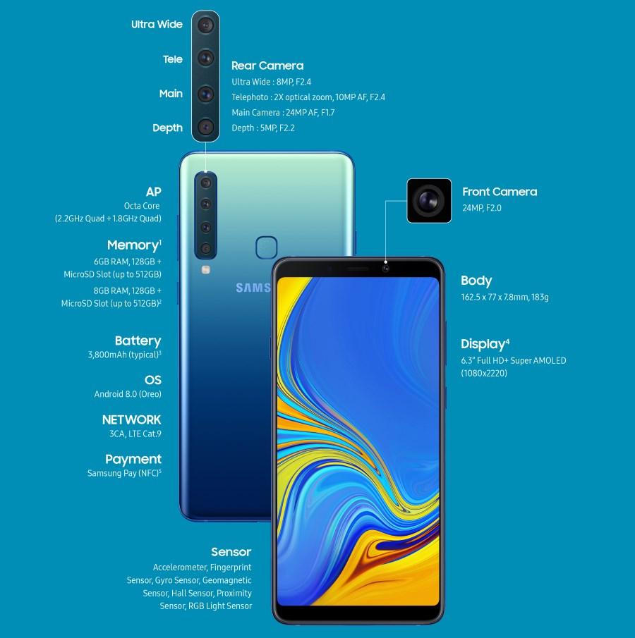 Samsung a lansat Galaxy A9 cu 5 camere foto, este cineva care da mai mult!