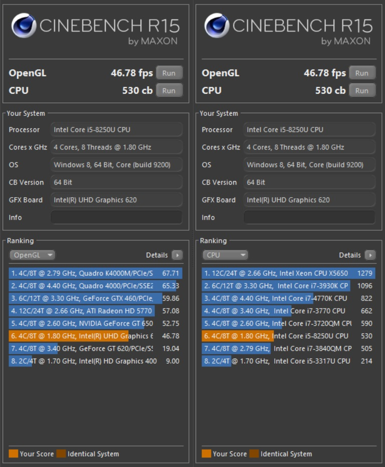 review Laptop 2 in 1 Acer Spin 5 SP515-51N-50XC-cinebench r15