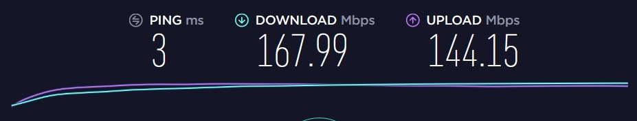 speedtest wifi 2,4Ghz