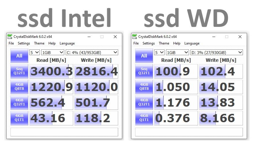 Gaming cu Acer Nitro 5 cu Intel i7 si GTX 650TI-CrystalDiskMark