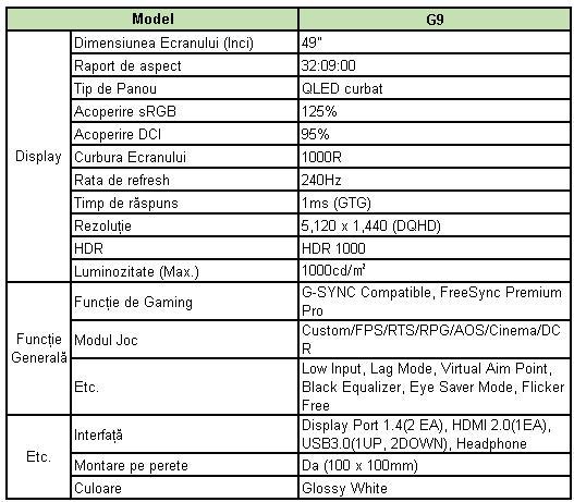 Samsung lansează Odyssey G9, cel mai performant monitor curbat de gaming din lume-specificatii
