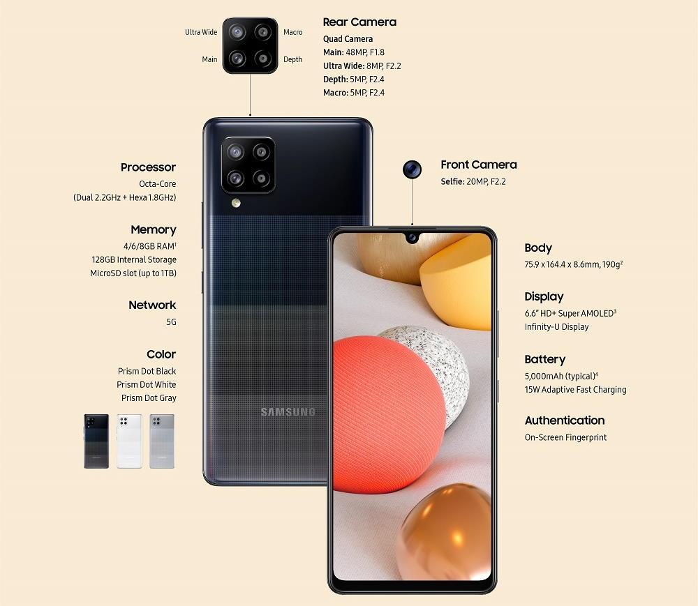 Samsung Galaxy A42 5G, cel mai accesibil smartphone 5G de până acum