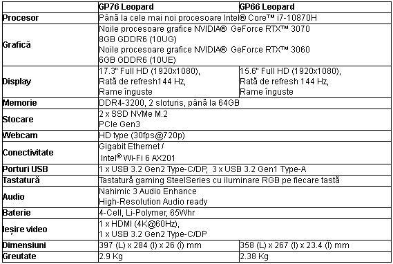 MSI a prezentat o gama noua de laptop-uri echipate cu placi video RTX 3000-Leopard-specs