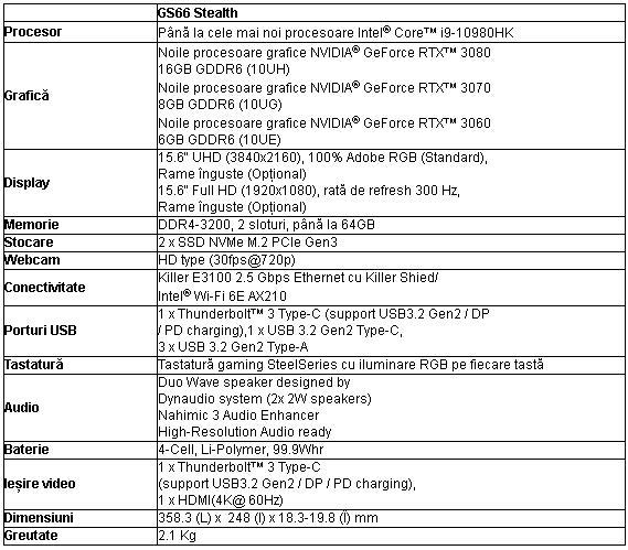 MSI a prezentat o gama noua de laptop-uri echipate cu placi video RTX 3000-Stealth-specs
